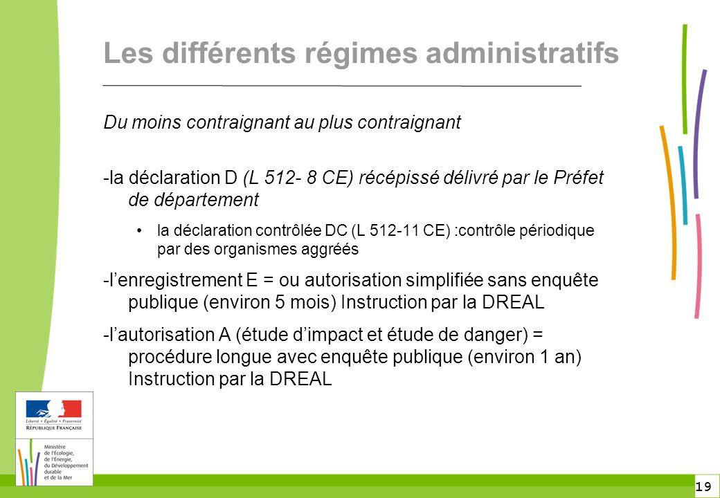 Les différents régimes administratifs