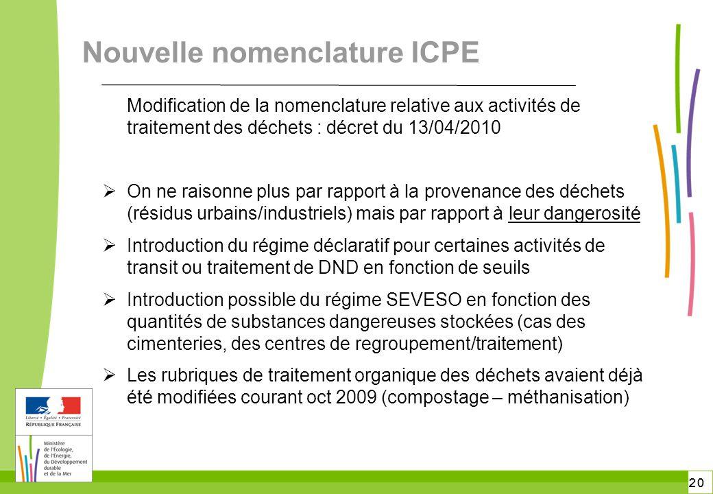 Nouvelle nomenclature ICPE