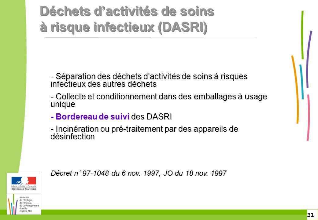 Déchets d'activités de soins à risque infectieux (DASRI)