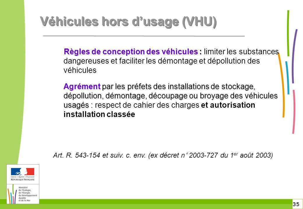 Véhicules hors d'usage (VHU)