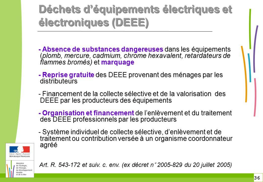 Déchets d'équipements électriques et électroniques (DEEE)