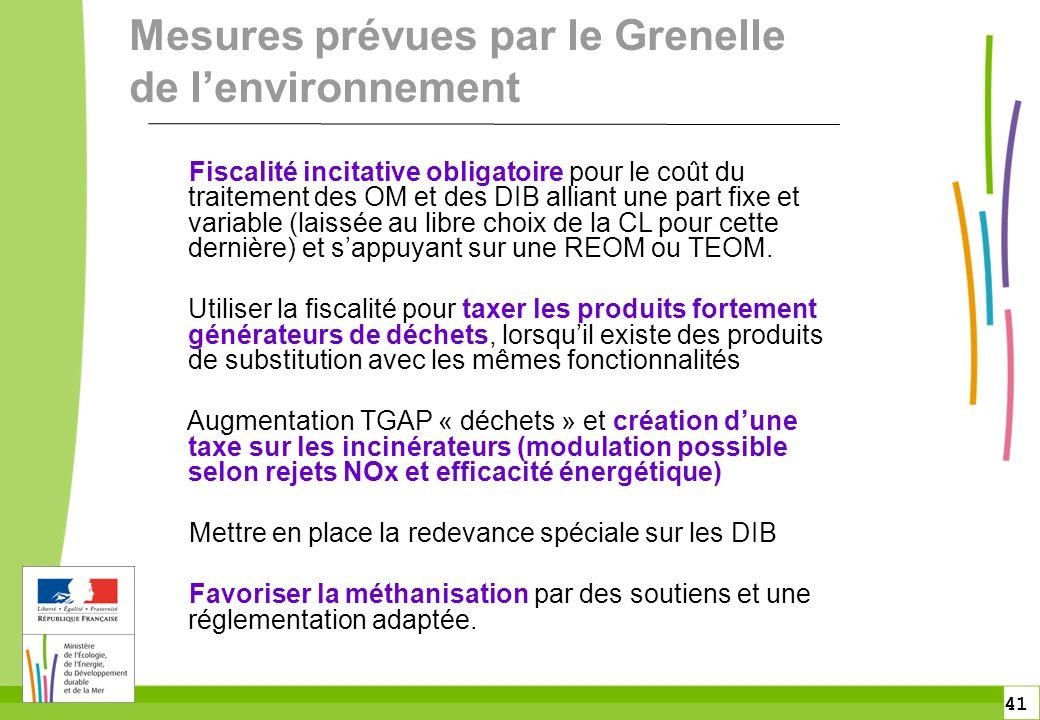 Mesures prévues par le Grenelle de l'environnement