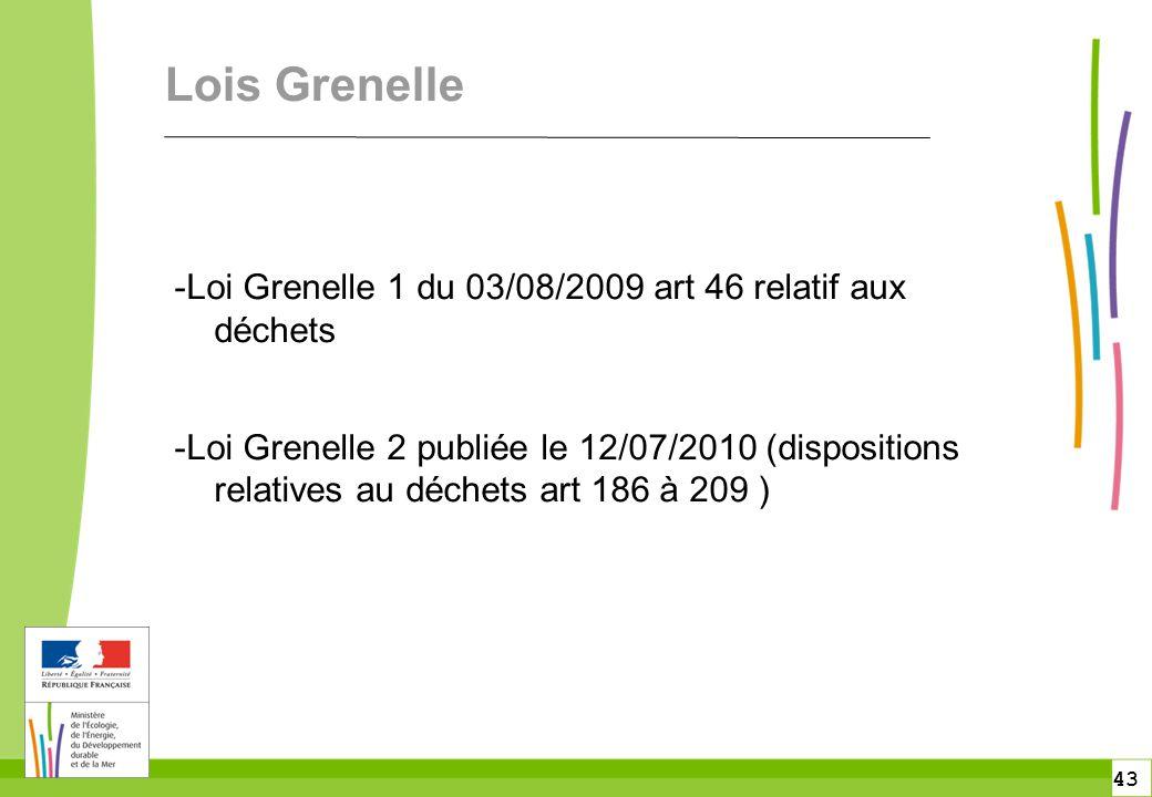 Lois Grenelle -Loi Grenelle 1 du 03/08/2009 art 46 relatif aux déchets