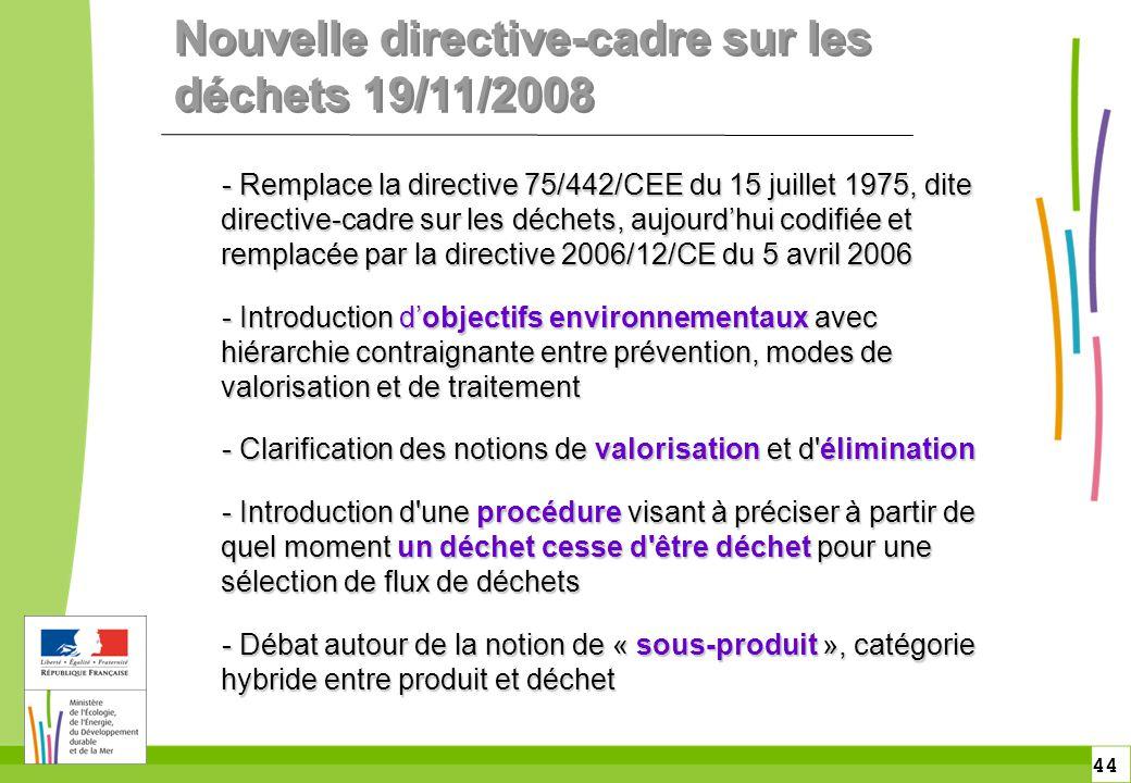 Nouvelle directive-cadre sur les déchets 19/11/2008