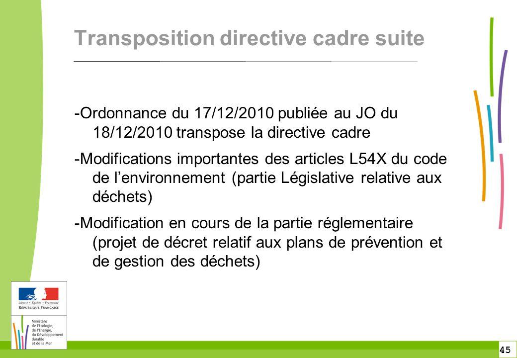 Transposition directive cadre suite