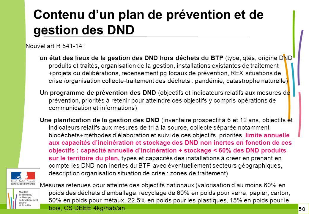 Contenu d'un plan de prévention et de gestion des DND