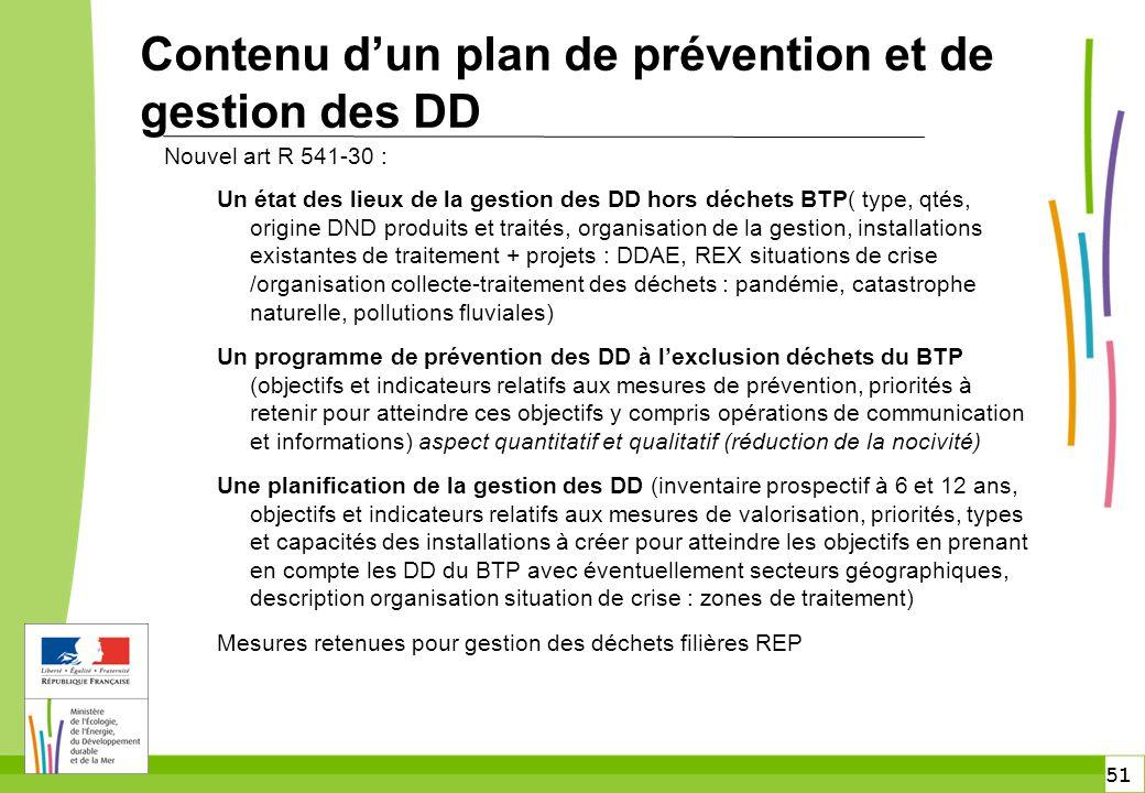 Contenu d'un plan de prévention et de gestion des DD
