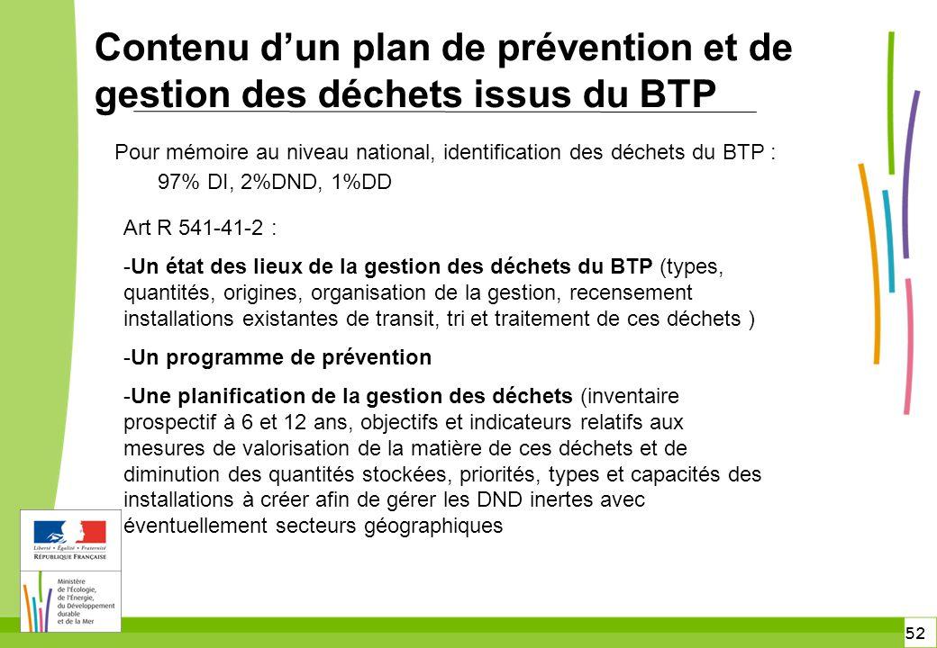 Contenu d'un plan de prévention et de gestion des déchets issus du BTP