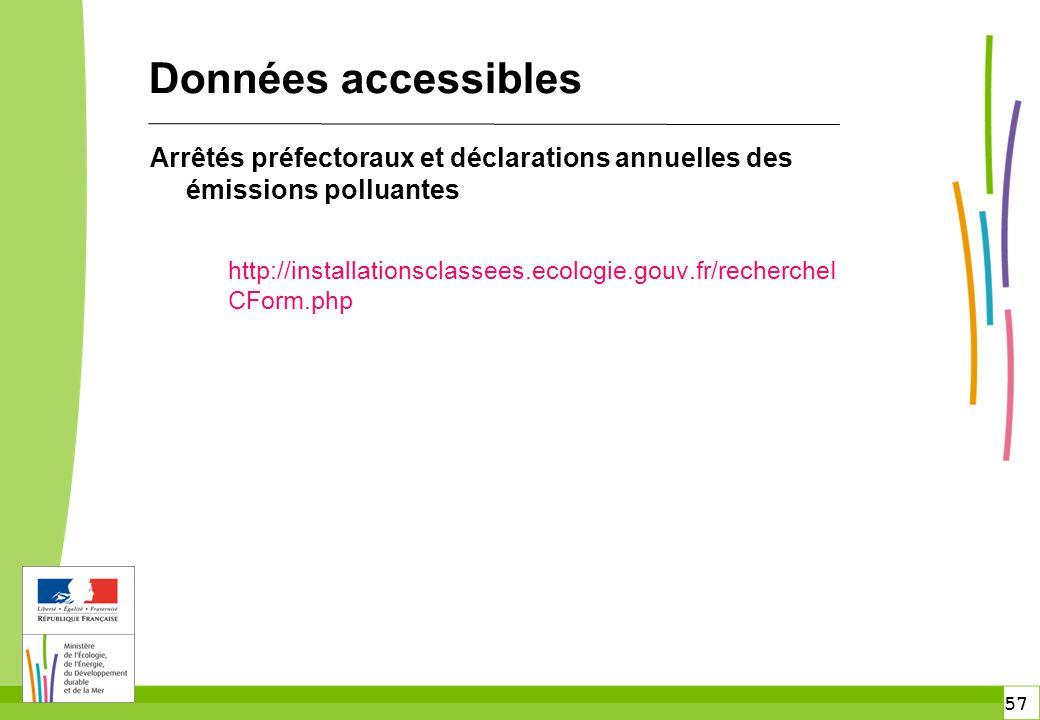 Données accessibles Arrêtés préfectoraux et déclarations annuelles des émissions polluantes.