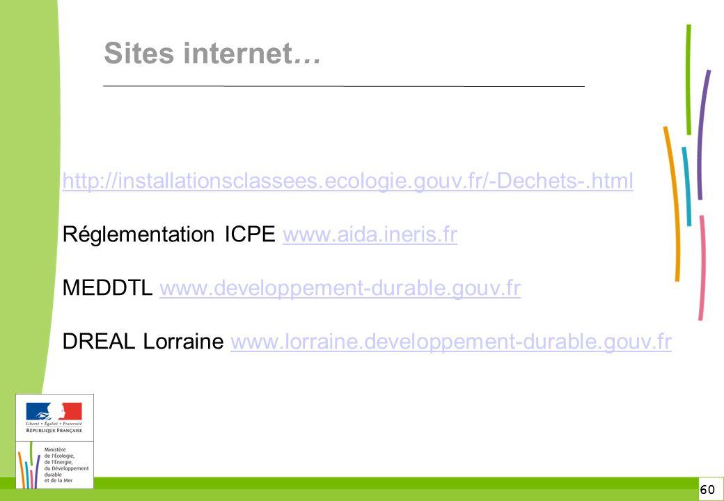 Sites internet… http://installationsclassees.ecologie.gouv.fr/-Dechets-.html. Réglementation ICPE www.aida.ineris.fr.