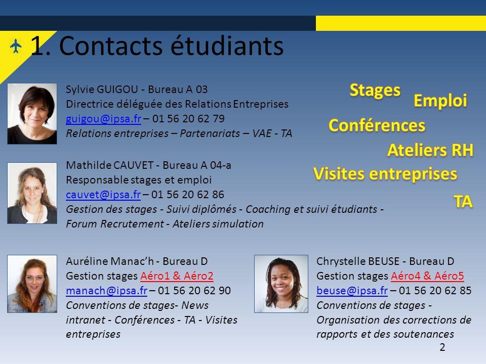 1. Contacts étudiants Stages Emploi Conférences Ateliers RH