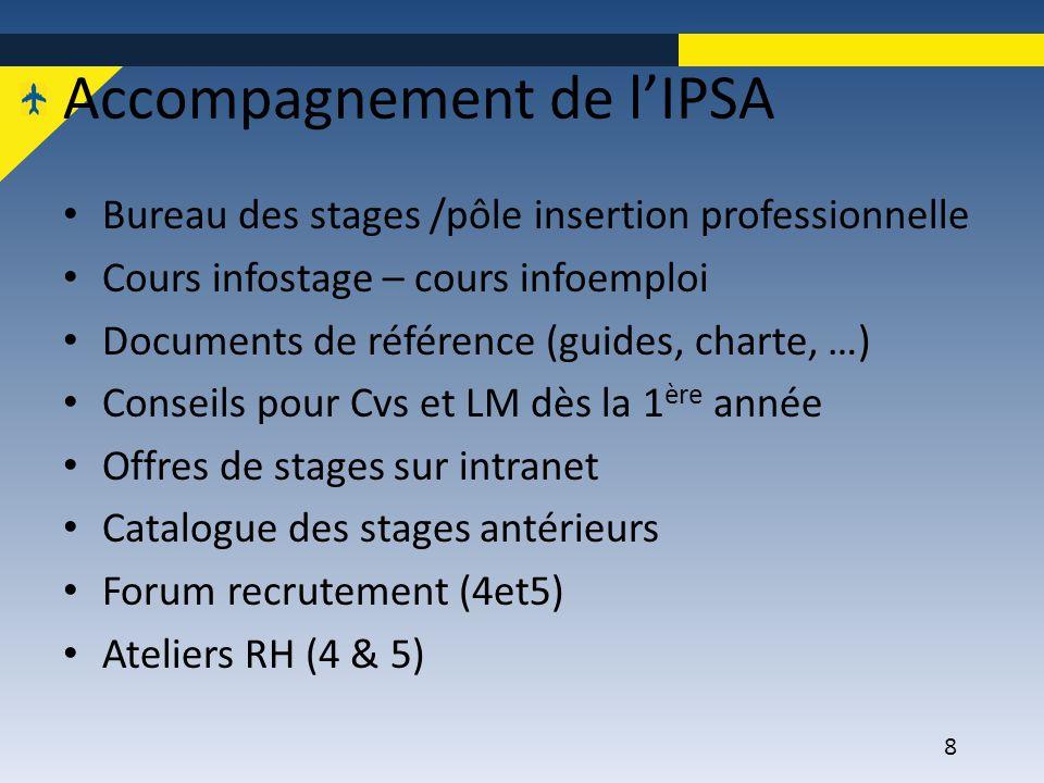 Accompagnement de l'IPSA