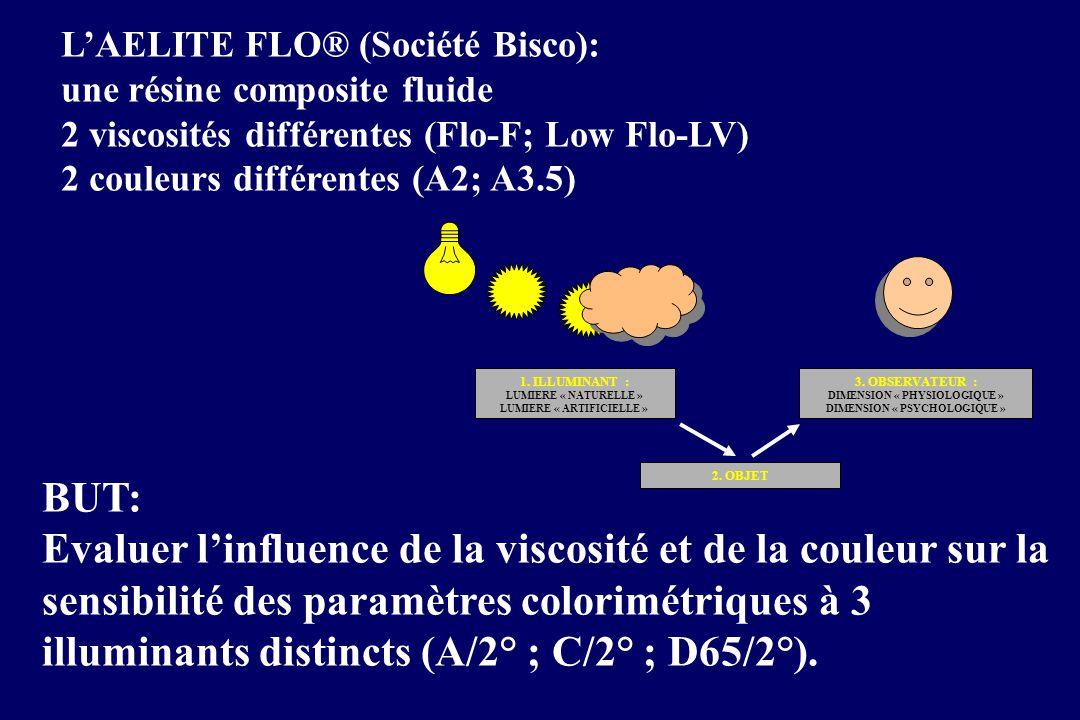 L'AELITE FLO® (Société Bisco):