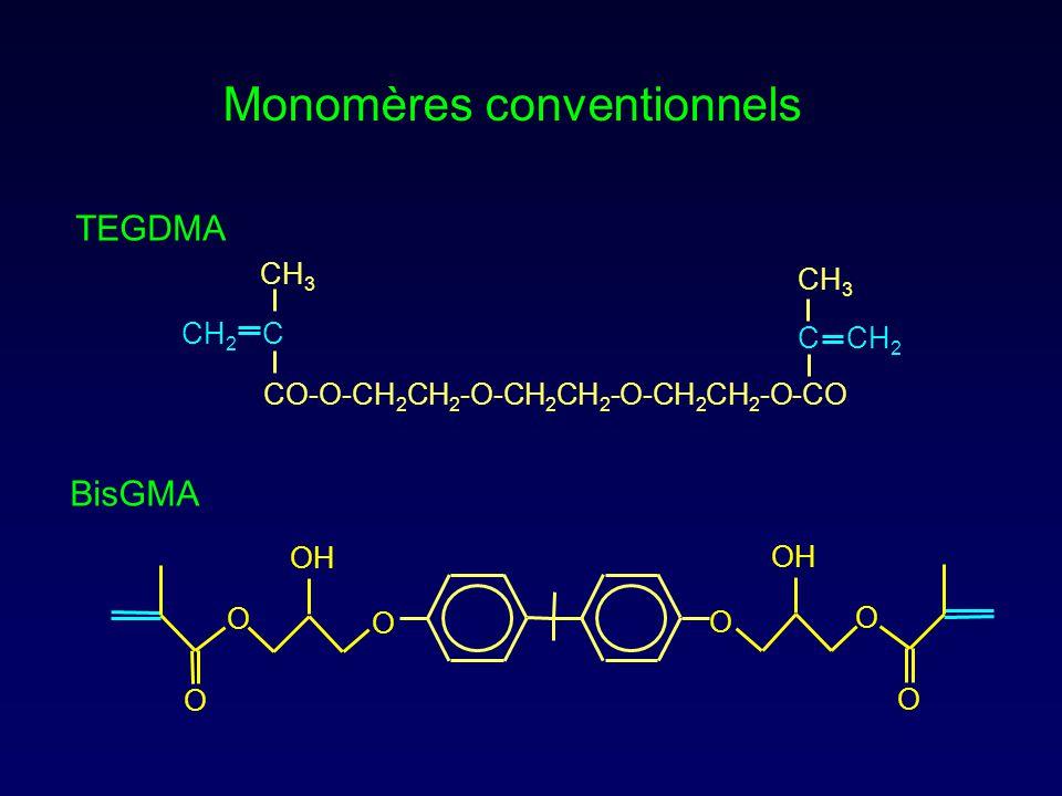 Monomères conventionnels