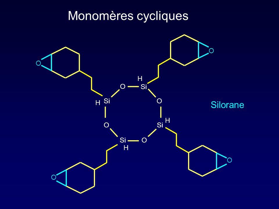 Monomères cycliques O O H O Si H Si O Silorane H O Si Si O H O O