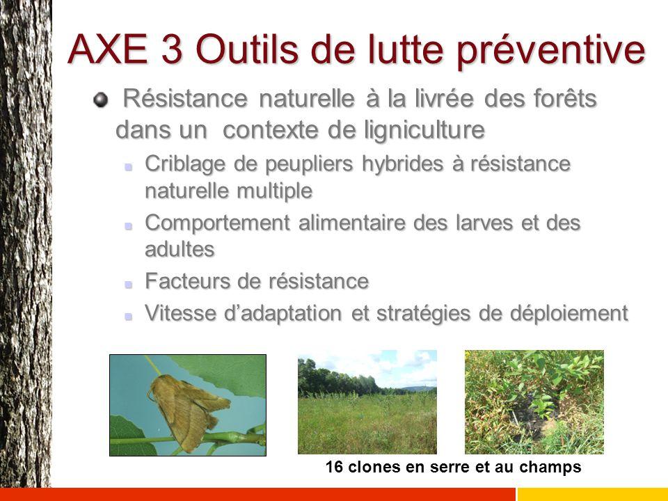 AXE 3 Outils de lutte préventive