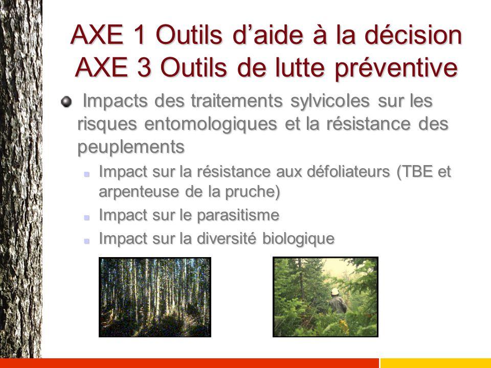 AXE 1 Outils d'aide à la décision AXE 3 Outils de lutte préventive