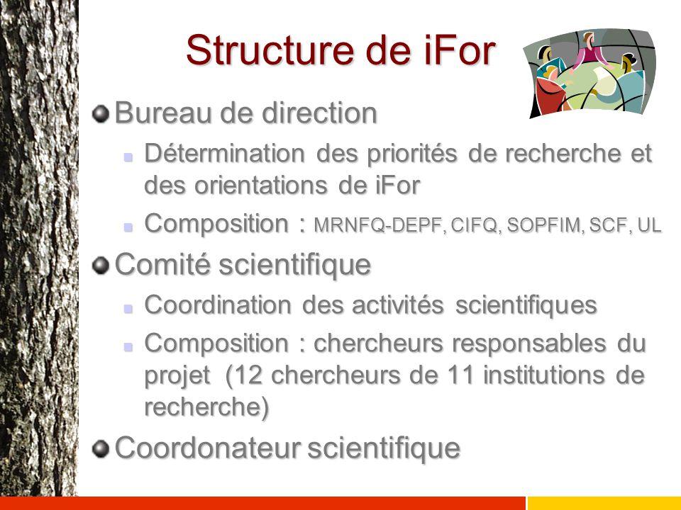 Structure de iFor Bureau de direction Comité scientifique