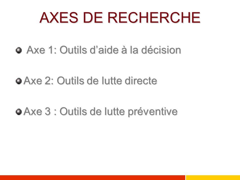 AXES DE RECHERCHE Axe 1: Outils d'aide à la décision