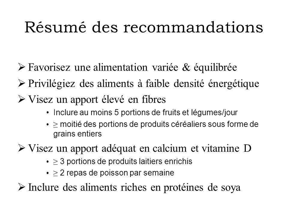 Résumé des recommandations