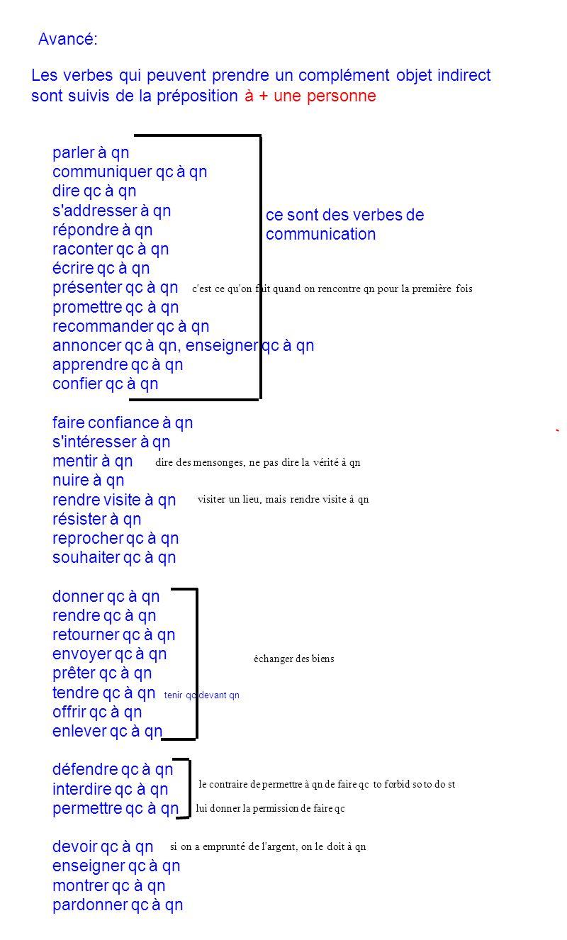 Avancé: Les verbes qui peuvent prendre un complément objet indirect sont suivis de la préposition à + une personne.