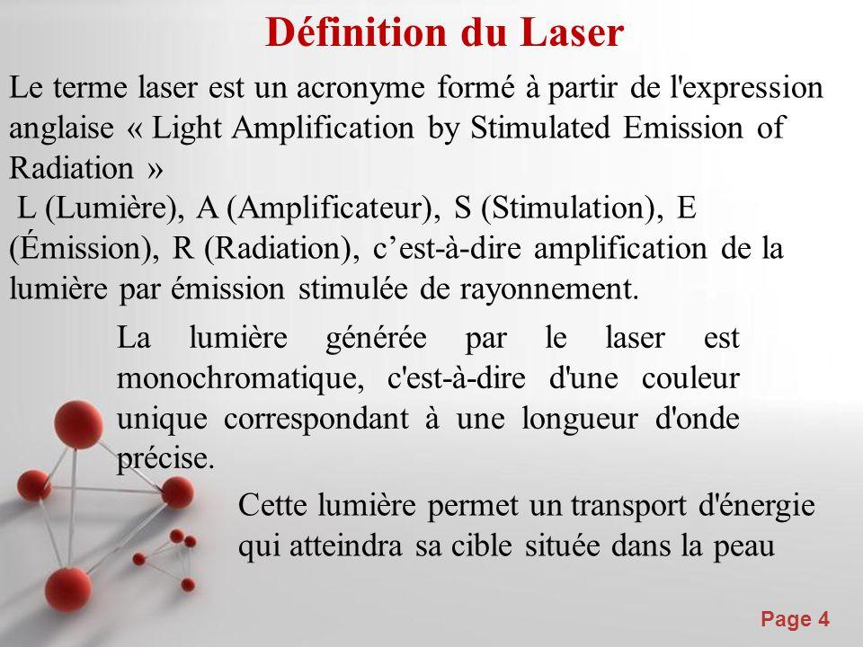 Définition du Laser