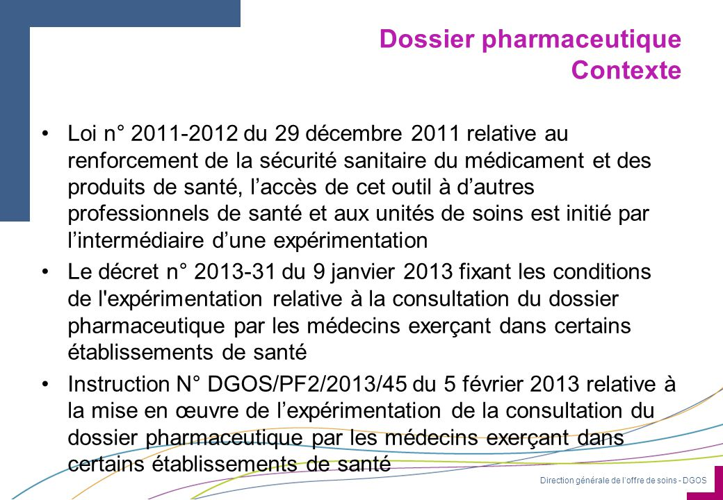 Dossier pharmaceutique Contexte