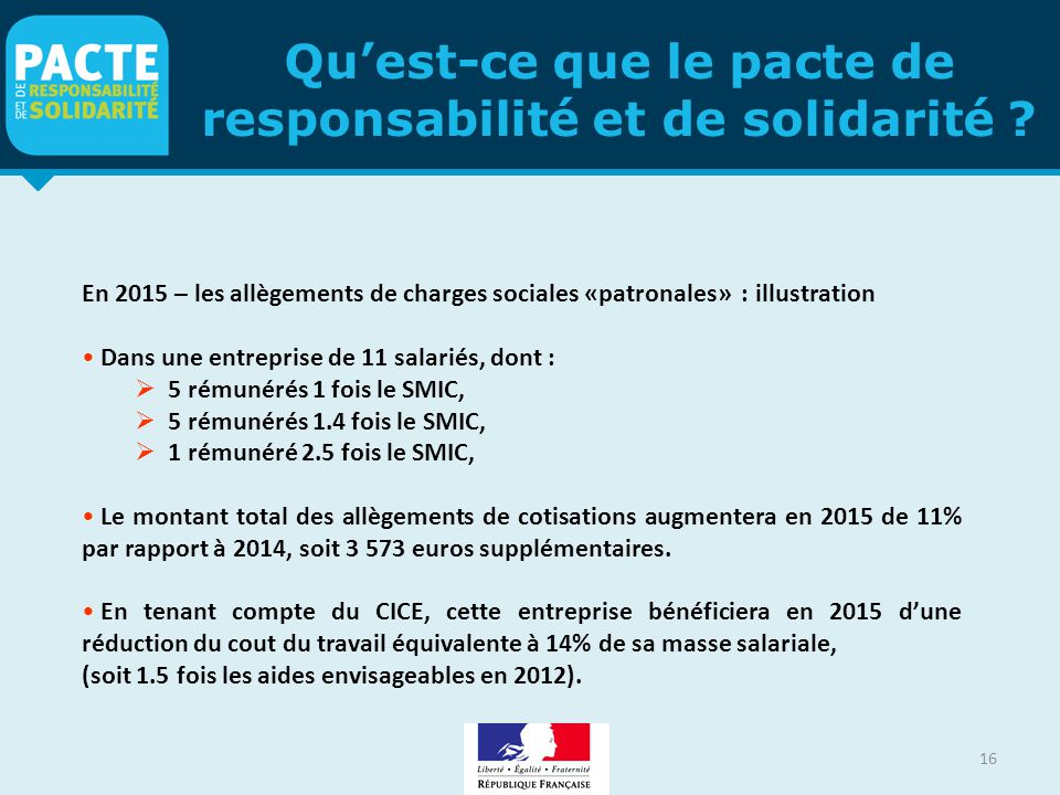 Qu'est-ce que le pacte de responsabilité et de solidarité