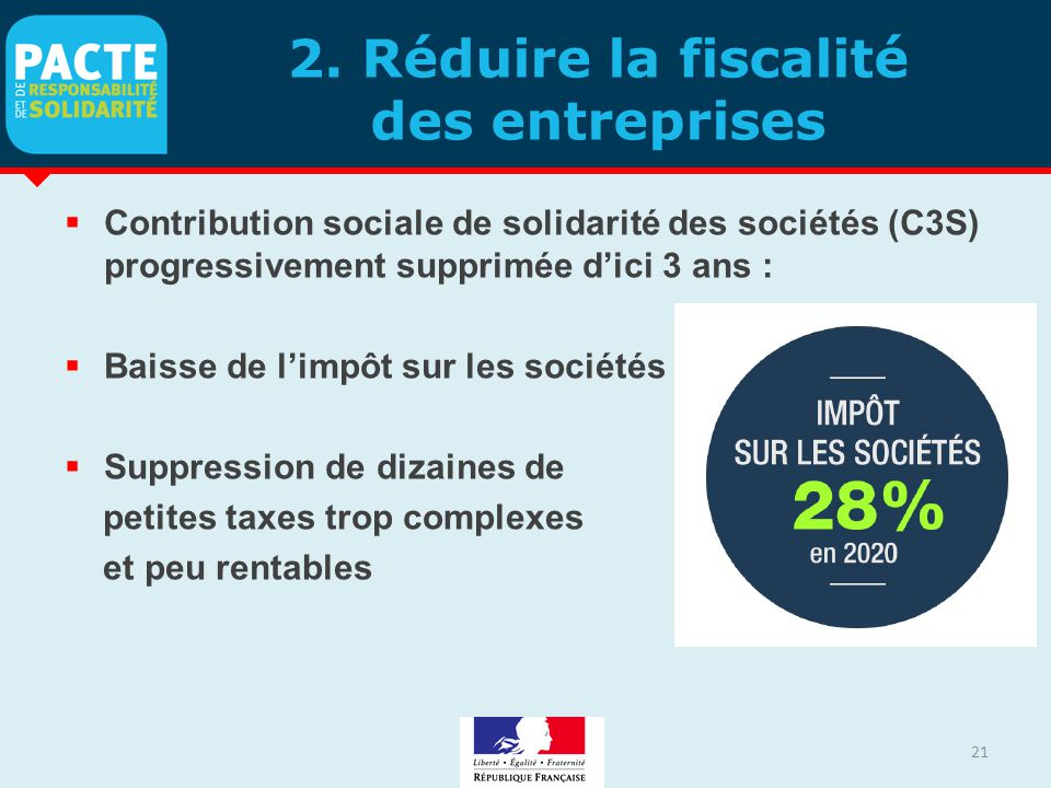 2. Réduire la fiscalité des entreprises