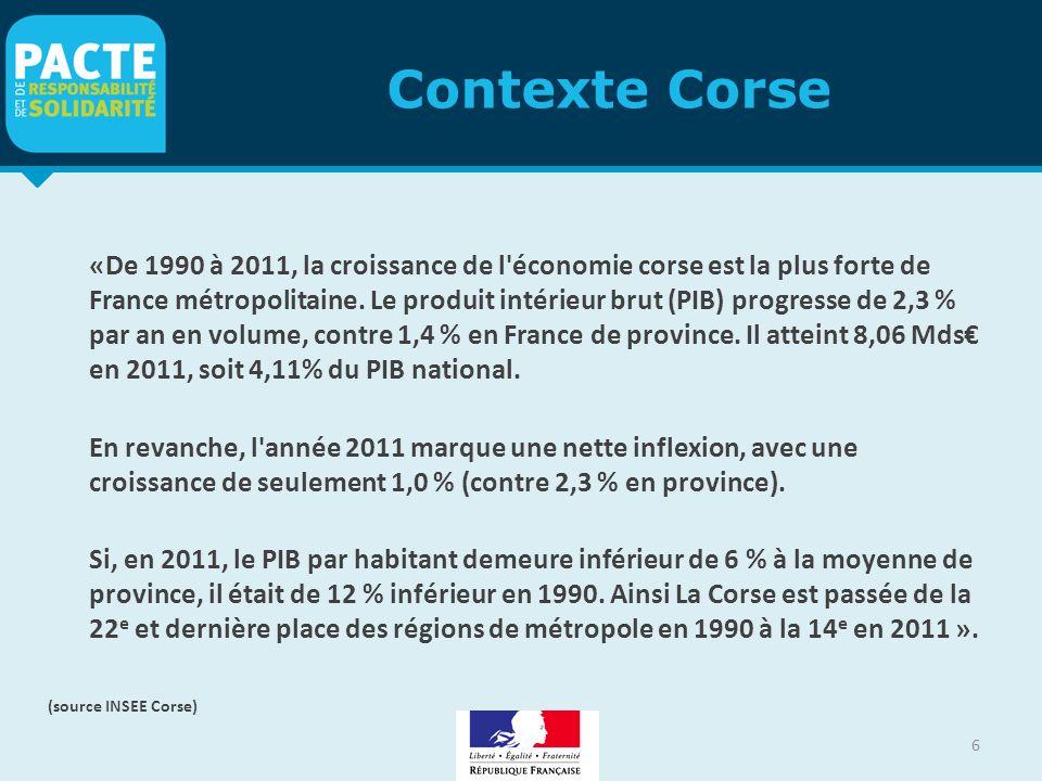 Contexte Corse