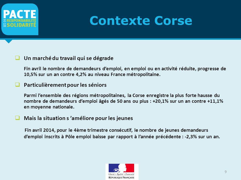 Contexte Corse Un marché du travail qui se dégrade