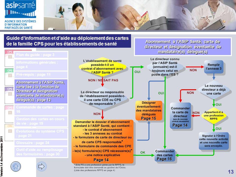 Abonnement à l ASIP Santé, carte de directeur et désignation éventuelle de mandataire(s) délégué(s)