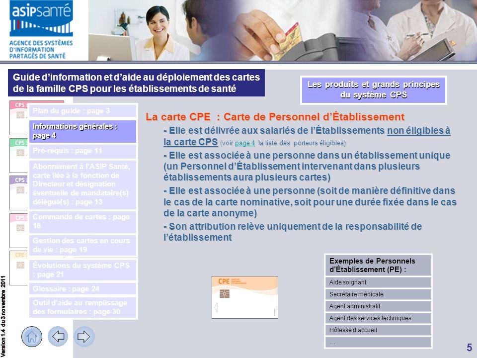 Les produits et grands principes du système CPS