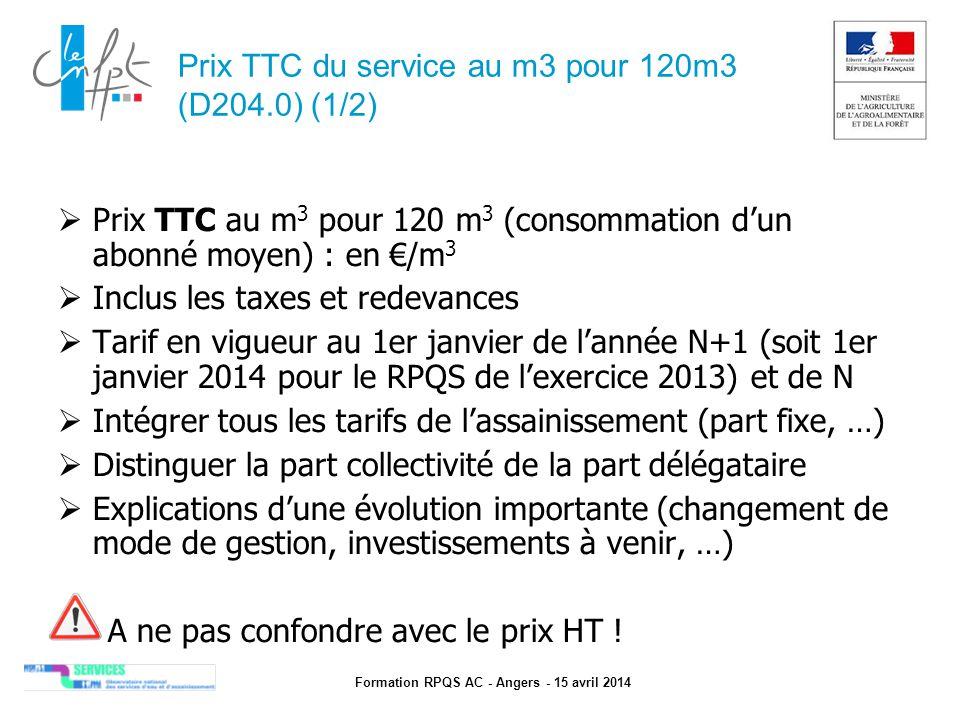 Prix TTC du service au m3 pour 120m3 (D204.0) (1/2)