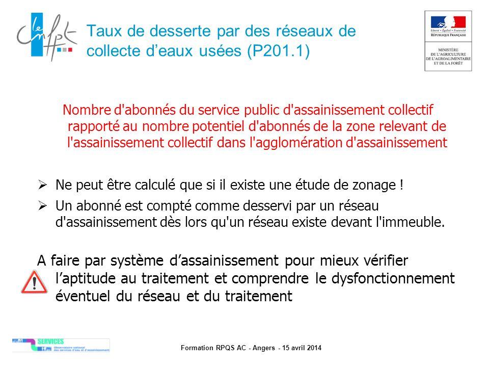 Taux de desserte par des réseaux de collecte d'eaux usées (P201.1)