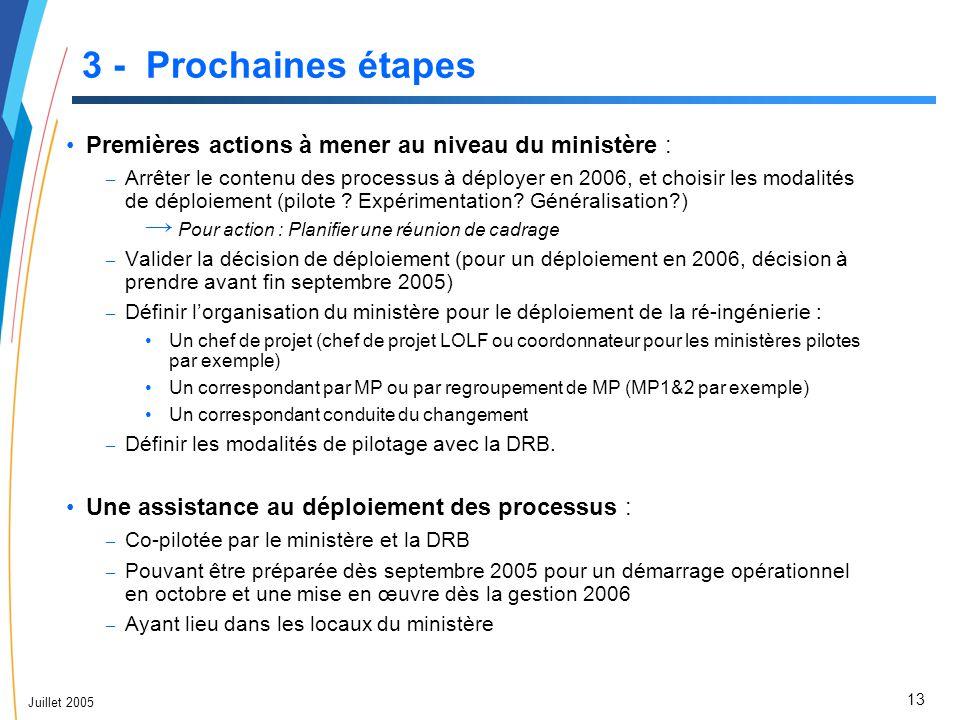 3 - Prochaines étapes Premières actions à mener au niveau du ministère :
