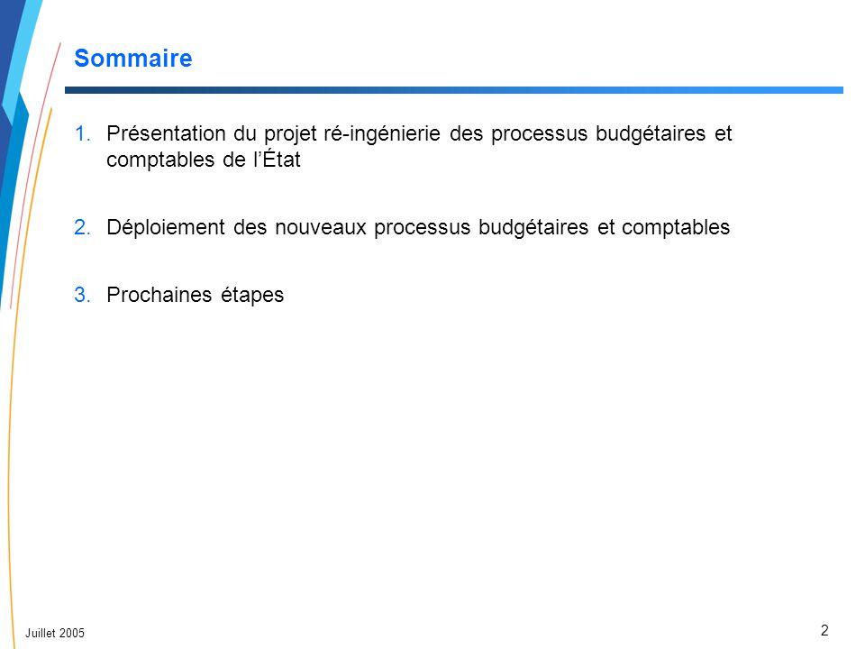 Sommaire Présentation du projet ré-ingénierie des processus budgétaires et comptables de l'État.