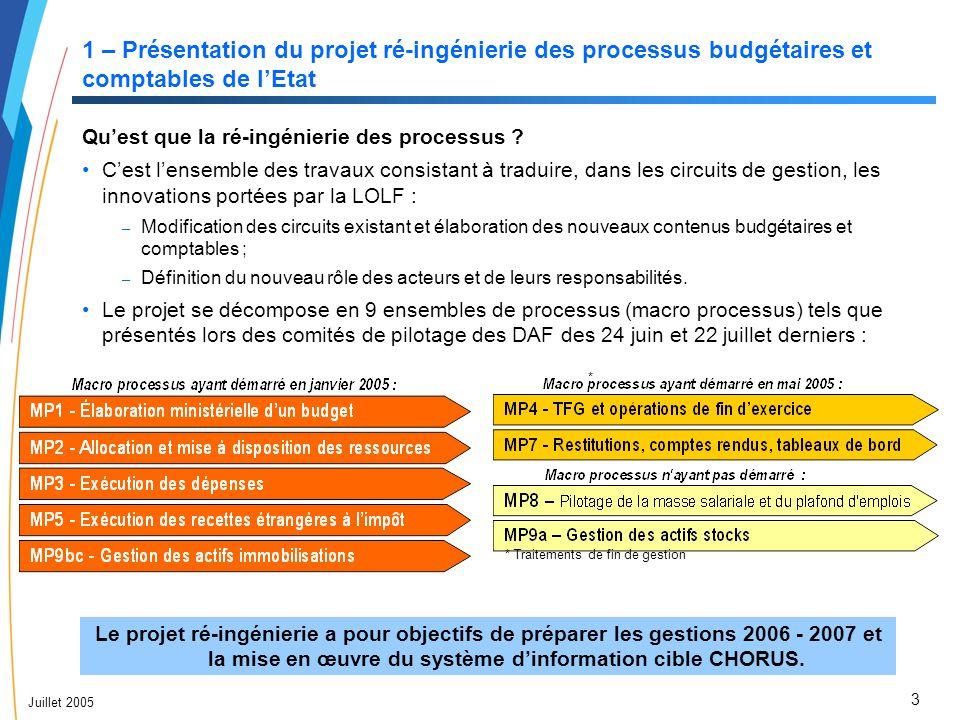 1 – Présentation du projet ré-ingénierie des processus budgétaires et comptables de l'Etat