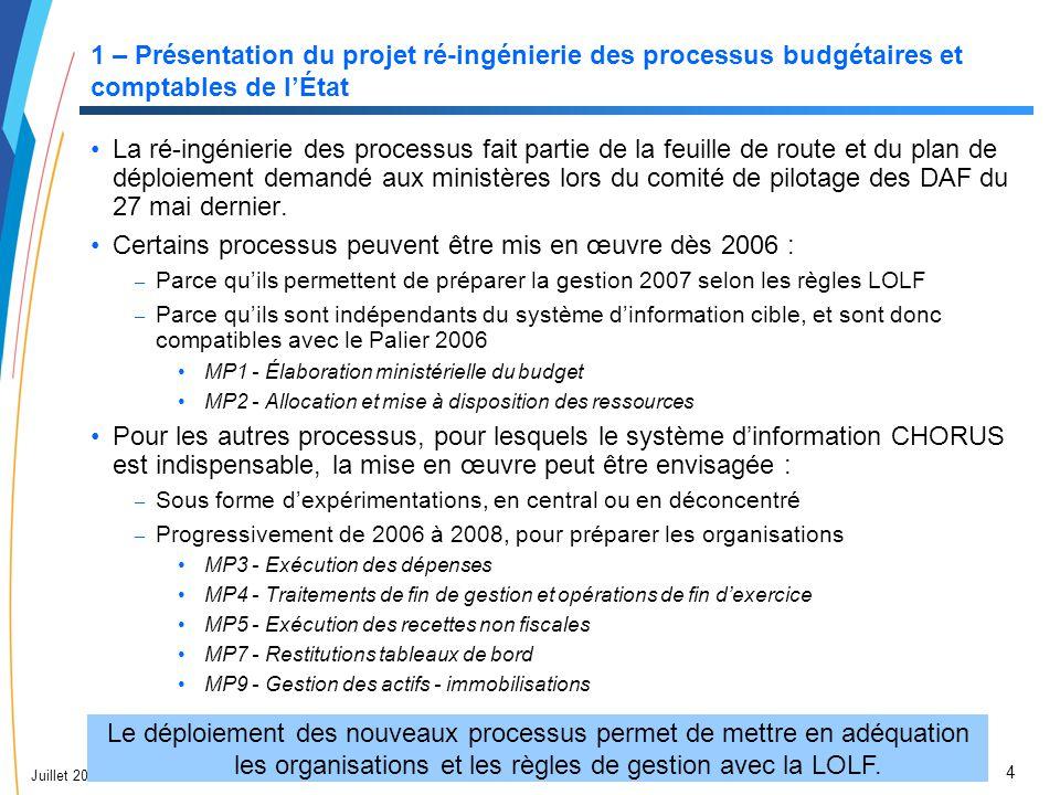 Certains processus peuvent être mis en œuvre dès 2006 :