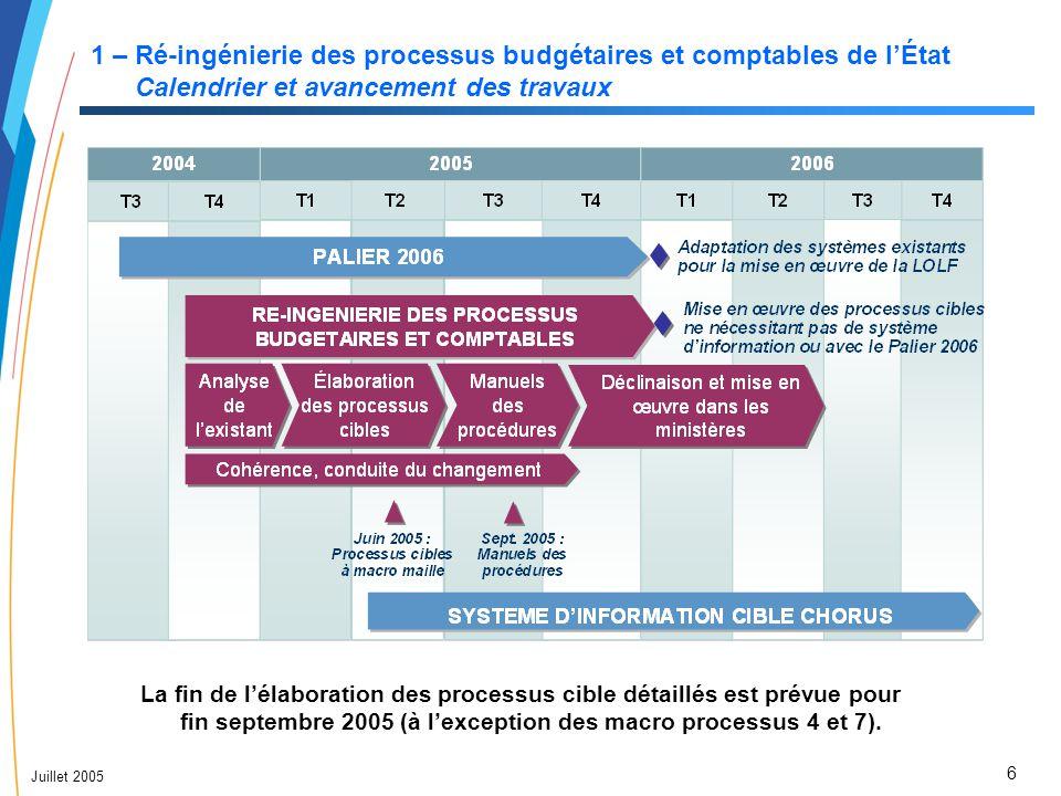 1 – Ré-ingénierie des processus budgétaires et comptables de l'État Calendrier et avancement des travaux