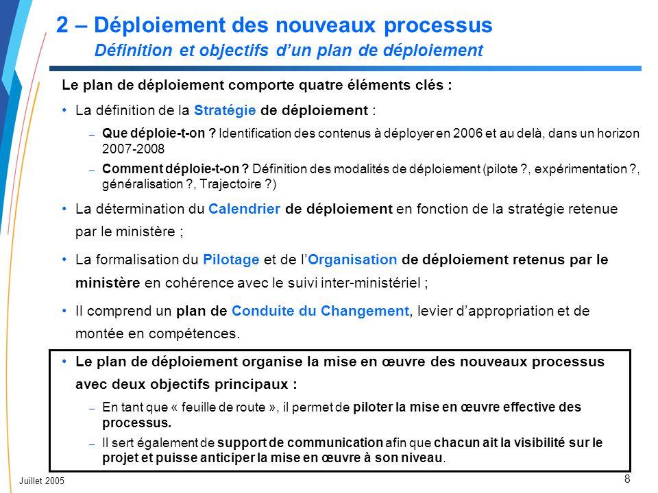 2 – Déploiement des nouveaux processus Définition et objectifs d'un plan de déploiement