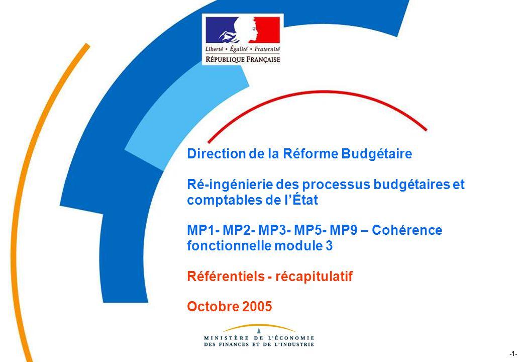 Direction de la Réforme Budgétaire Ré-ingénierie des processus budgétaires et comptables de l'État MP1- MP2- MP3- MP5- MP9 – Cohérence fonctionnelle module 3 Référentiels - récapitulatif Octobre 2005