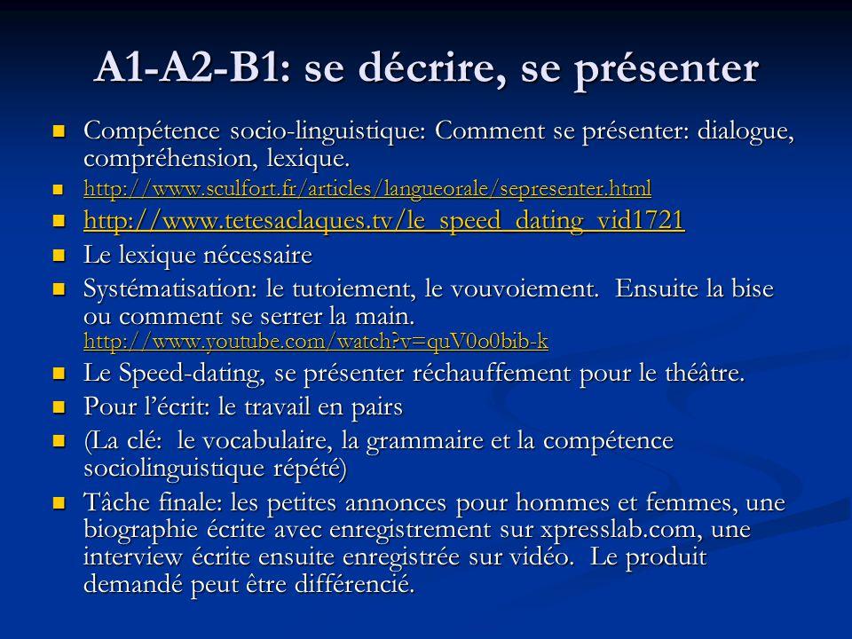A1-A2-B1: se décrire, se présenter