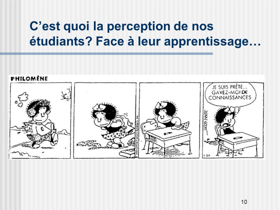 C'est quoi la perception de nos étudiants Face à leur apprentissage…