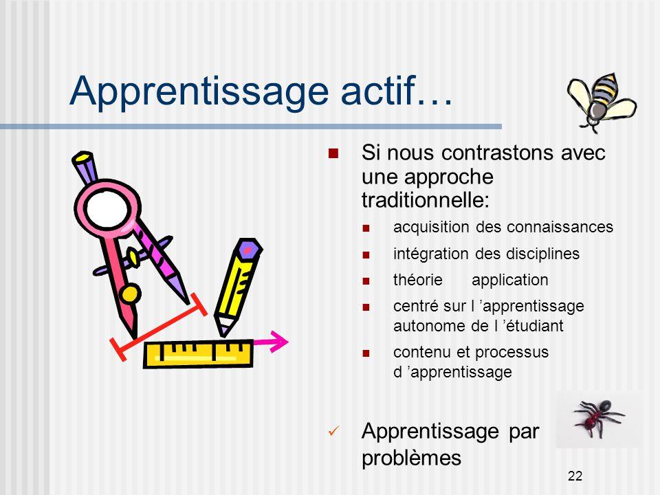 Apprentissage actif… Si nous contrastons avec une approche traditionnelle: acquisition des connaissances.