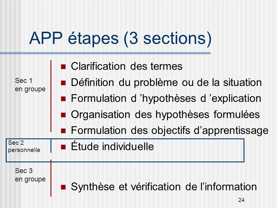 APP étapes (3 sections) Clarification des termes