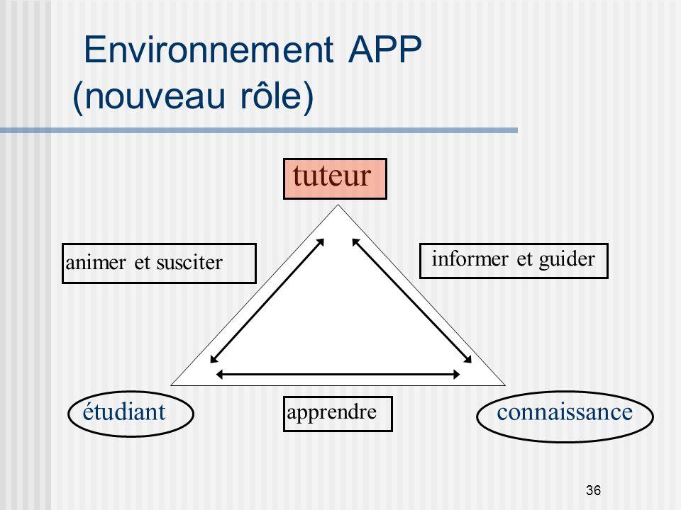 Environnement APP (nouveau rôle)
