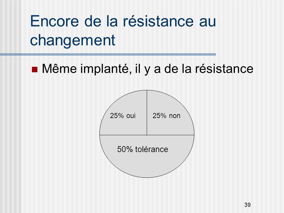Encore de la résistance au changement