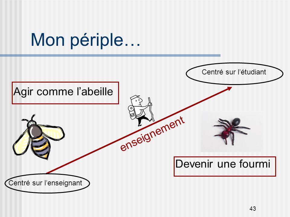 Mon périple… Agir comme l'abeille enseignement Devenir une fourmi