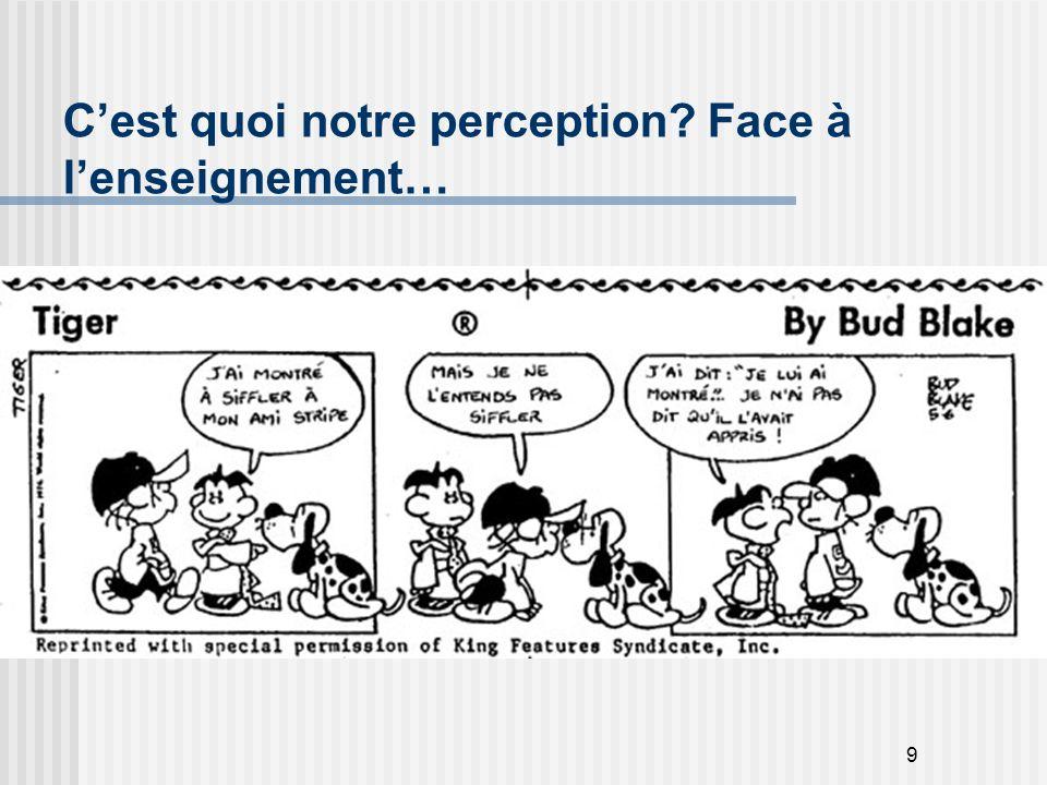 C'est quoi notre perception Face à l'enseignement…